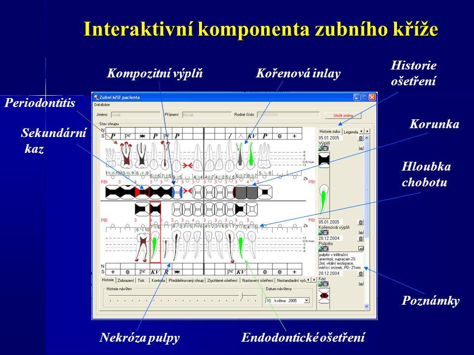Interaktivní komponenta zubního kříže