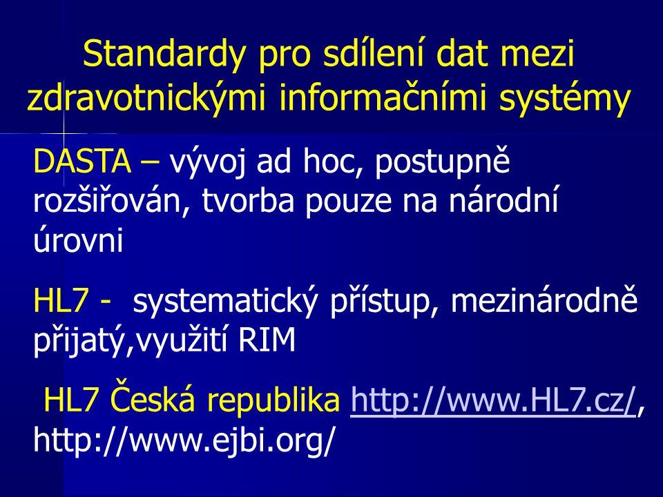 Standardy pro sdílení dat mezi zdravotnickými informačními systémy