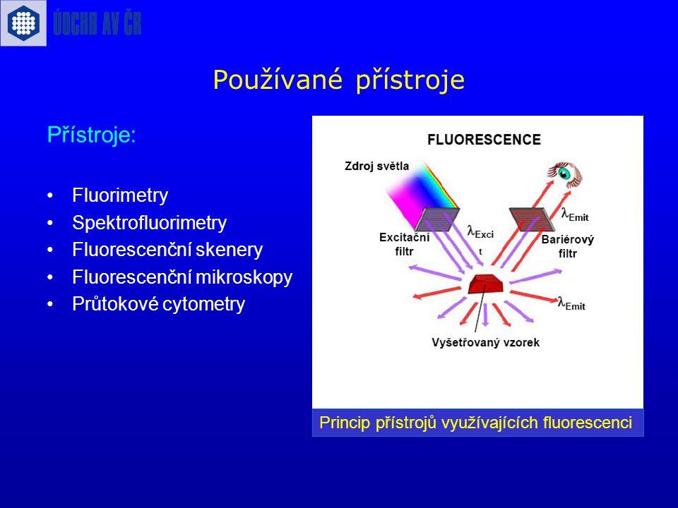 Používané přístroje Přístroje: Fluorimetry Spektrofluorimetry