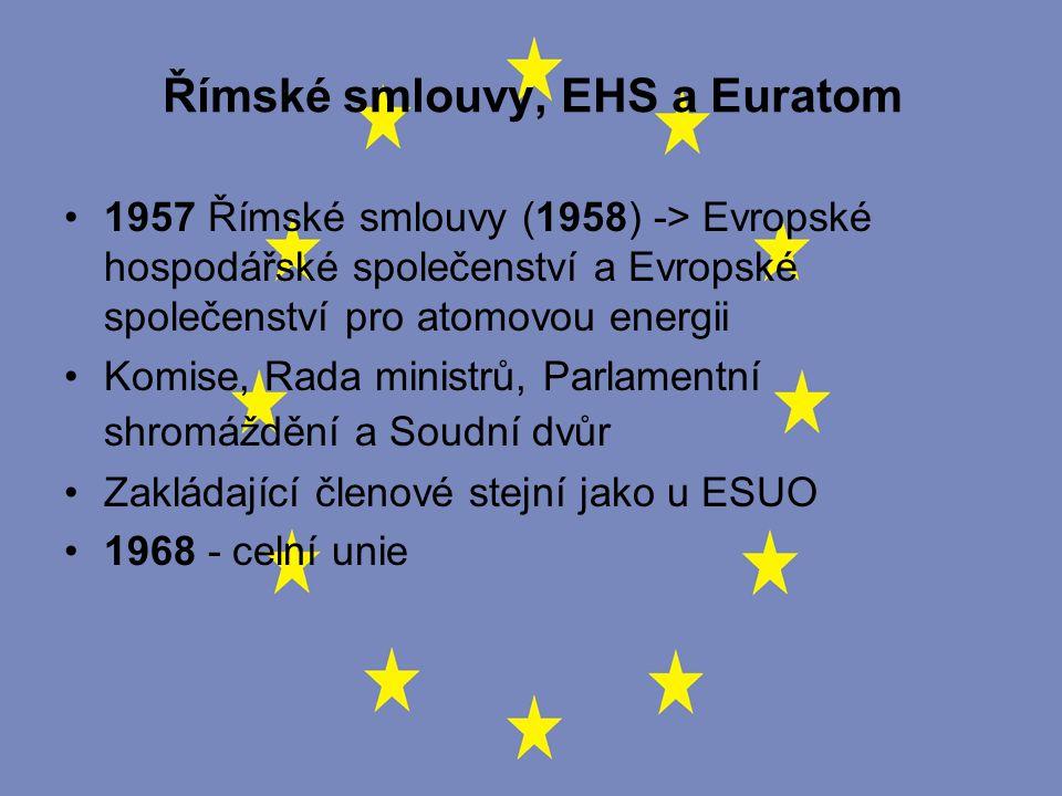 Římské smlouvy, EHS a Euratom