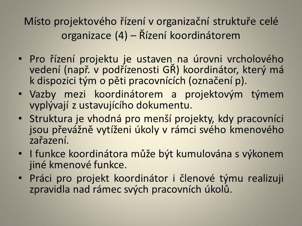 Místo projektového řízení v organizační struktuře celé organizace (4) – Řízení koordinátorem