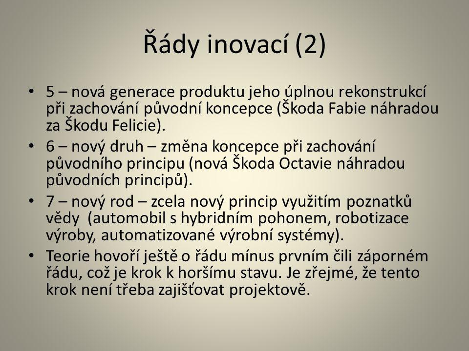 Řády inovací (2) 5 – nová generace produktu jeho úplnou rekonstrukcí při zachování původní koncepce (Škoda Fabie náhradou za Škodu Felicie).