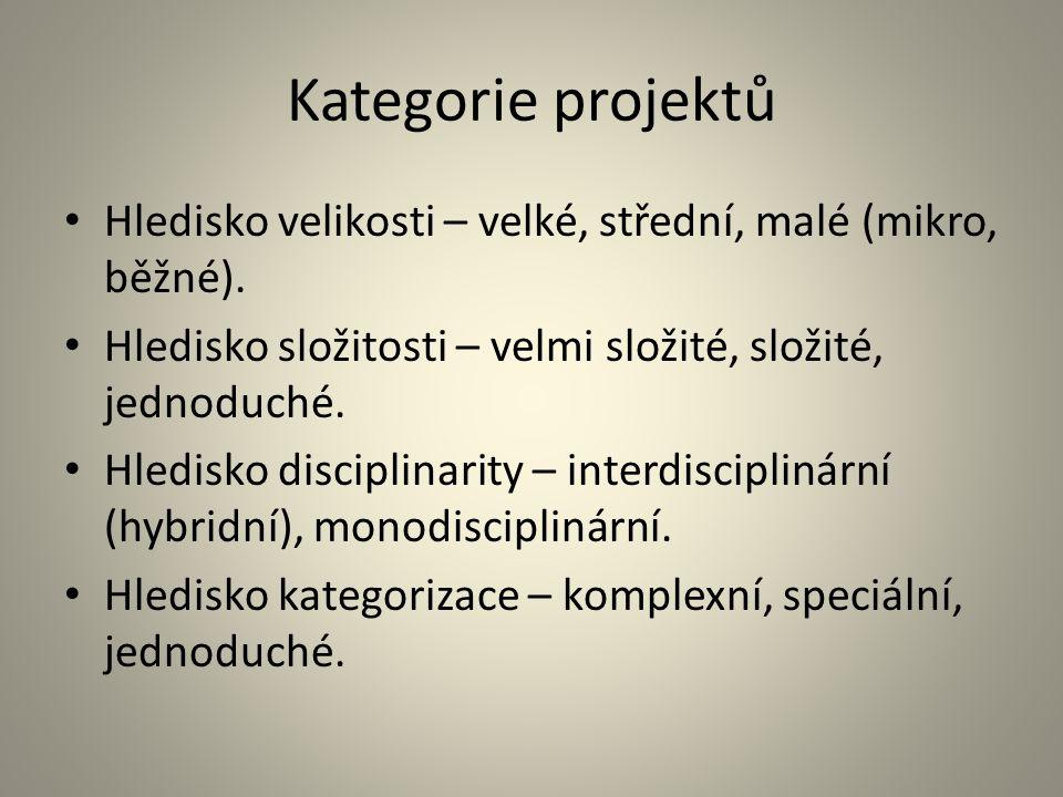 Kategorie projektů Hledisko velikosti – velké, střední, malé (mikro, běžné). Hledisko složitosti – velmi složité, složité, jednoduché.