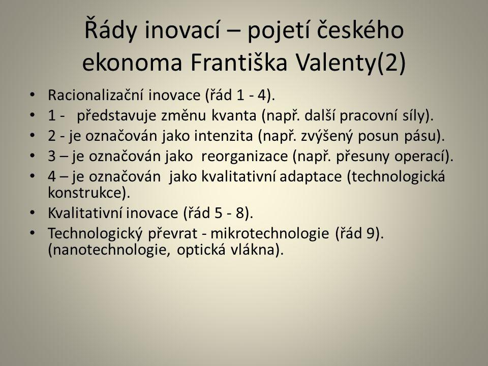 Řády inovací – pojetí českého ekonoma Františka Valenty(2)