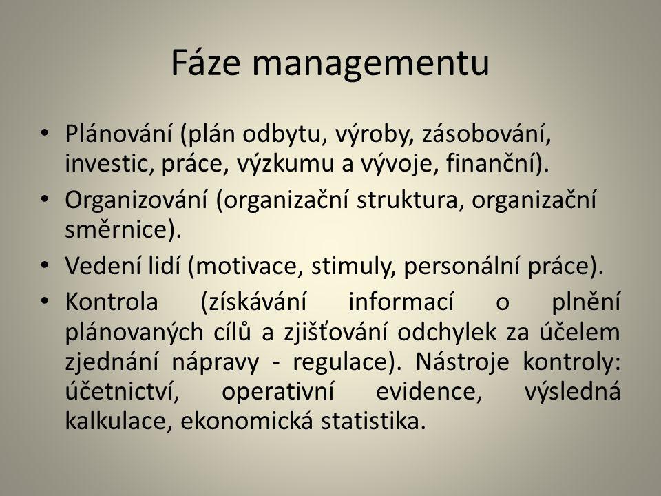 Fáze managementu Plánování (plán odbytu, výroby, zásobování, investic, práce, výzkumu a vývoje, finanční).
