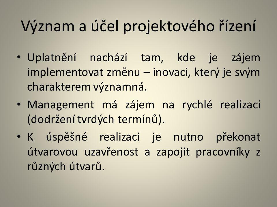 Význam a účel projektového řízení