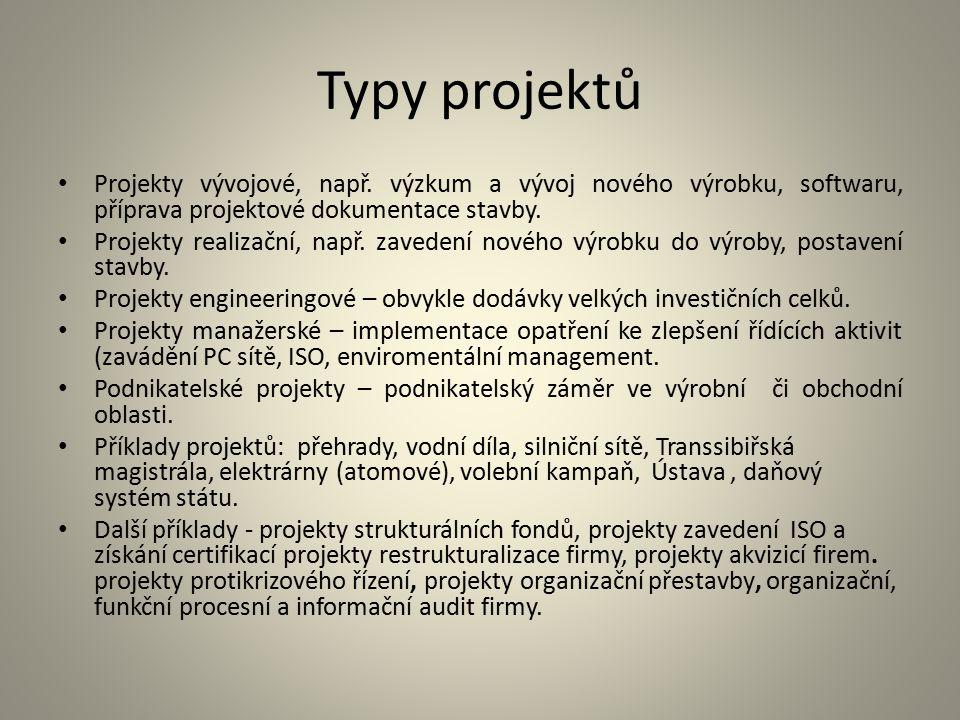 Typy projektů Projekty vývojové, např. výzkum a vývoj nového výrobku, softwaru, příprava projektové dokumentace stavby.