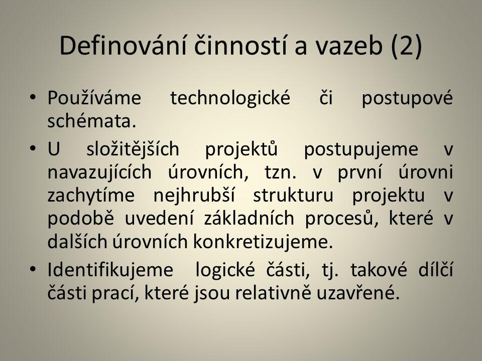 Definování činností a vazeb (2)