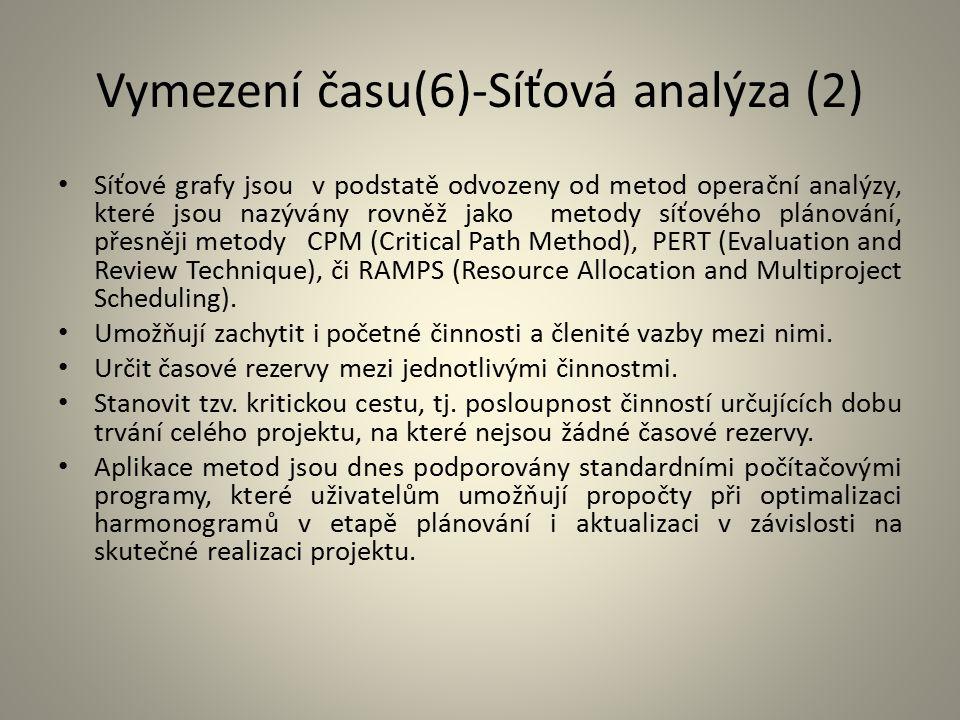 Vymezení času(6)-Síťová analýza (2)