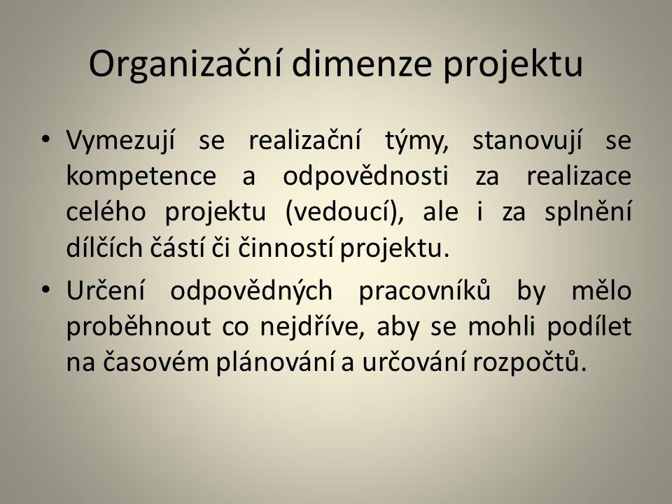 Organizační dimenze projektu