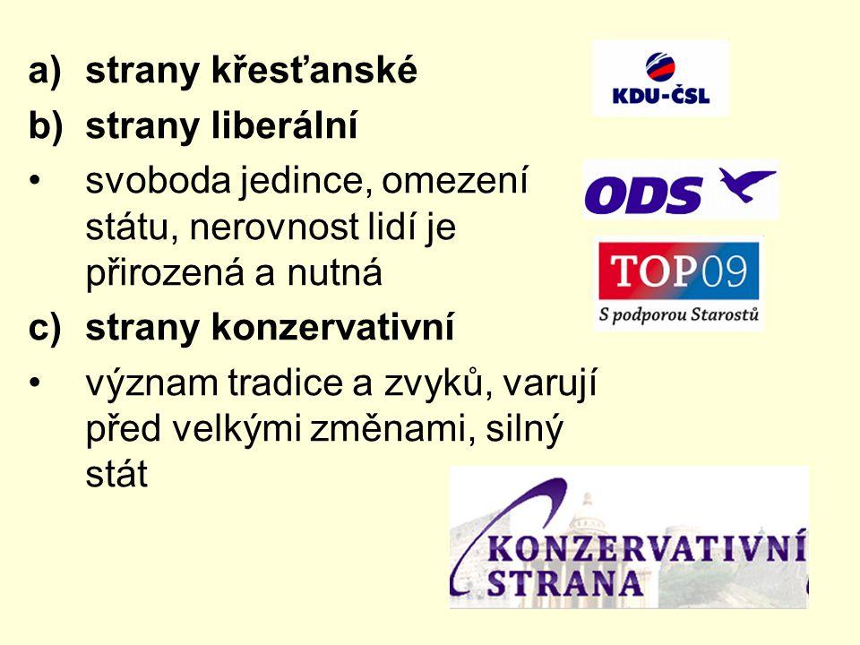 strany křesťanské strany liberální. svoboda jedince, omezení státu, nerovnost lidí je přirozená a nutná.
