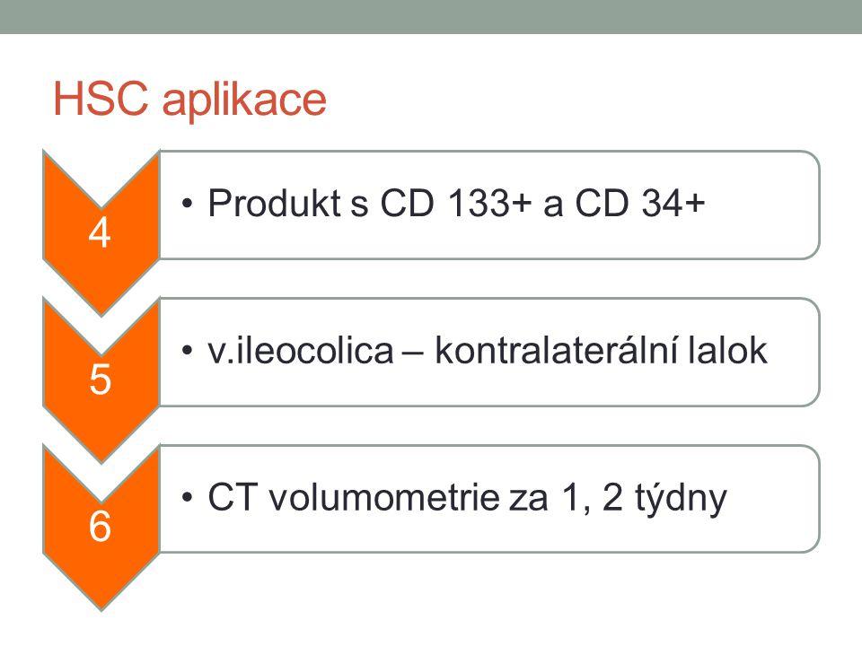 HSC aplikace 4 5 6 Produkt s CD 133+ a CD 34+