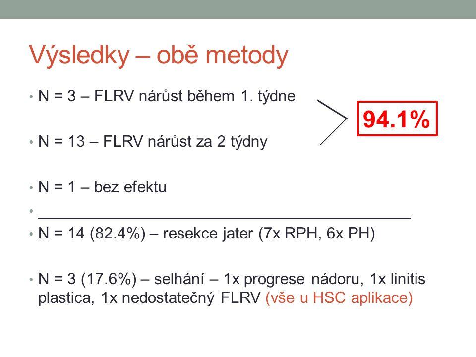 Výsledky – obě metody 94.1% N = 3 – FLRV nárůst během 1. týdne