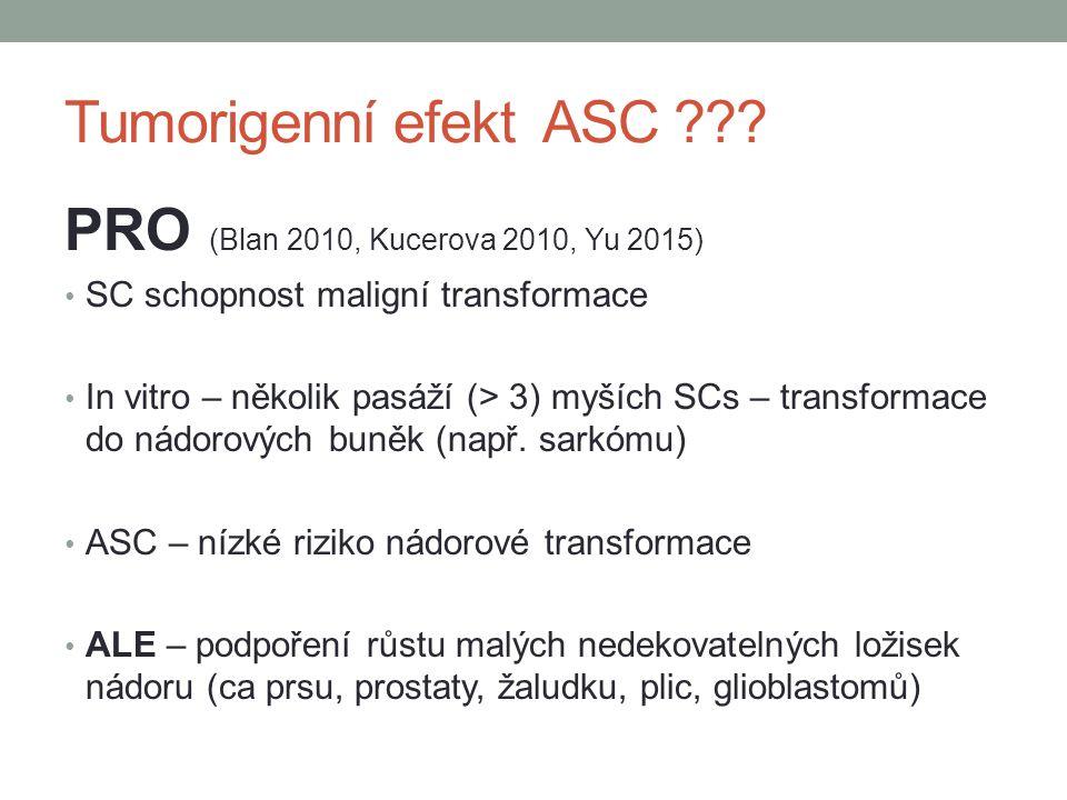 Tumorigenní efekt ASC PRO (Blan 2010, Kucerova 2010, Yu 2015)