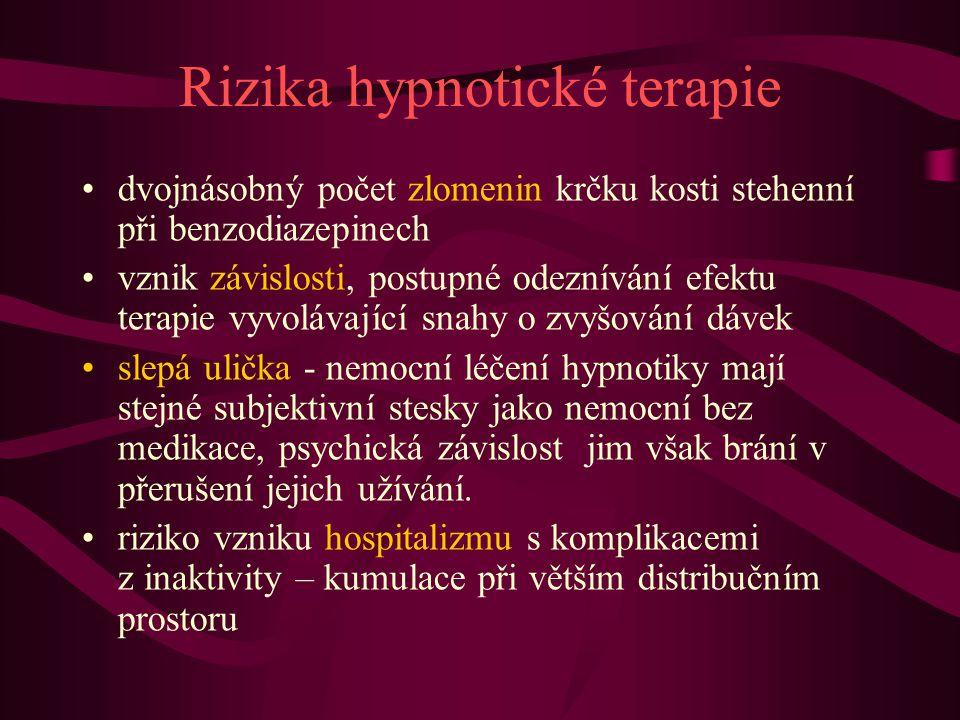 Rizika hypnotické terapie