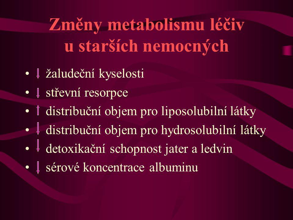 Změny metabolismu léčiv u starších nemocných
