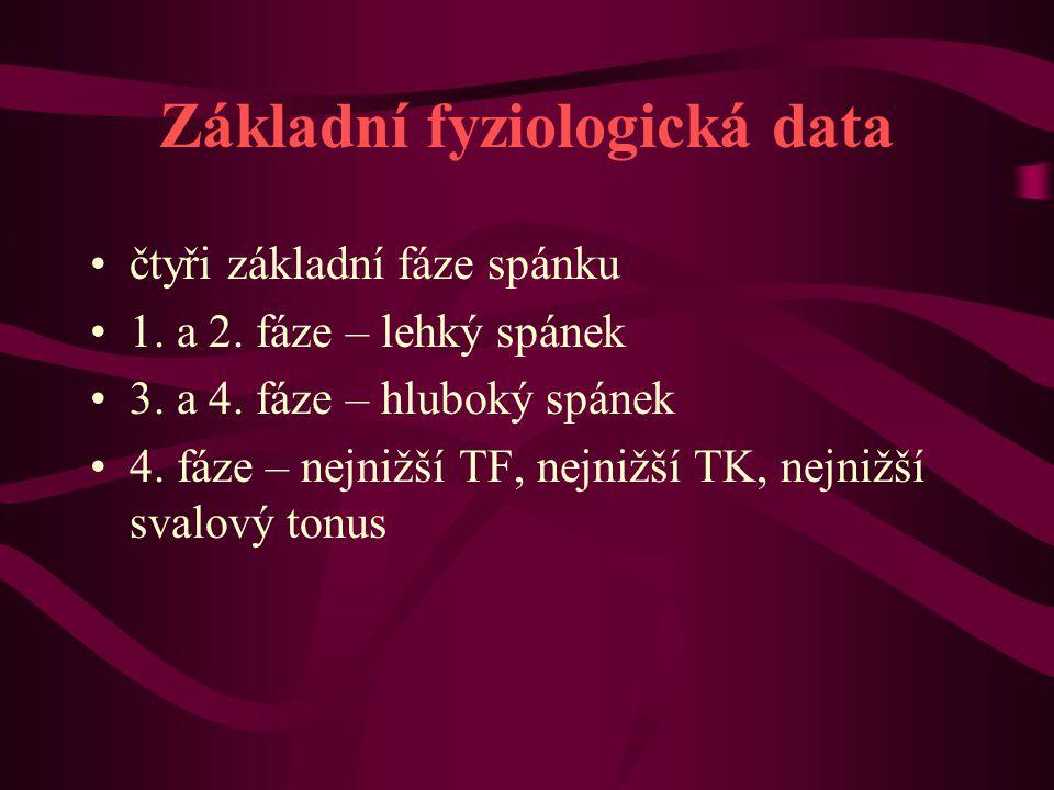 Základní fyziologická data