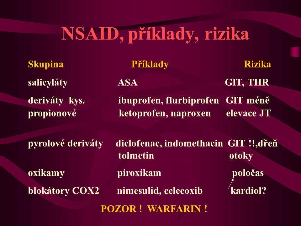 NSAID, příklady, rizika Skupina Příklady Rizika