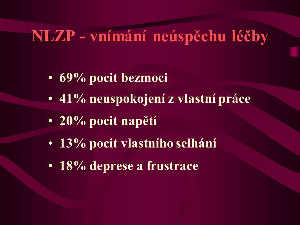 NLZP - vnímání neúspěchu léčby