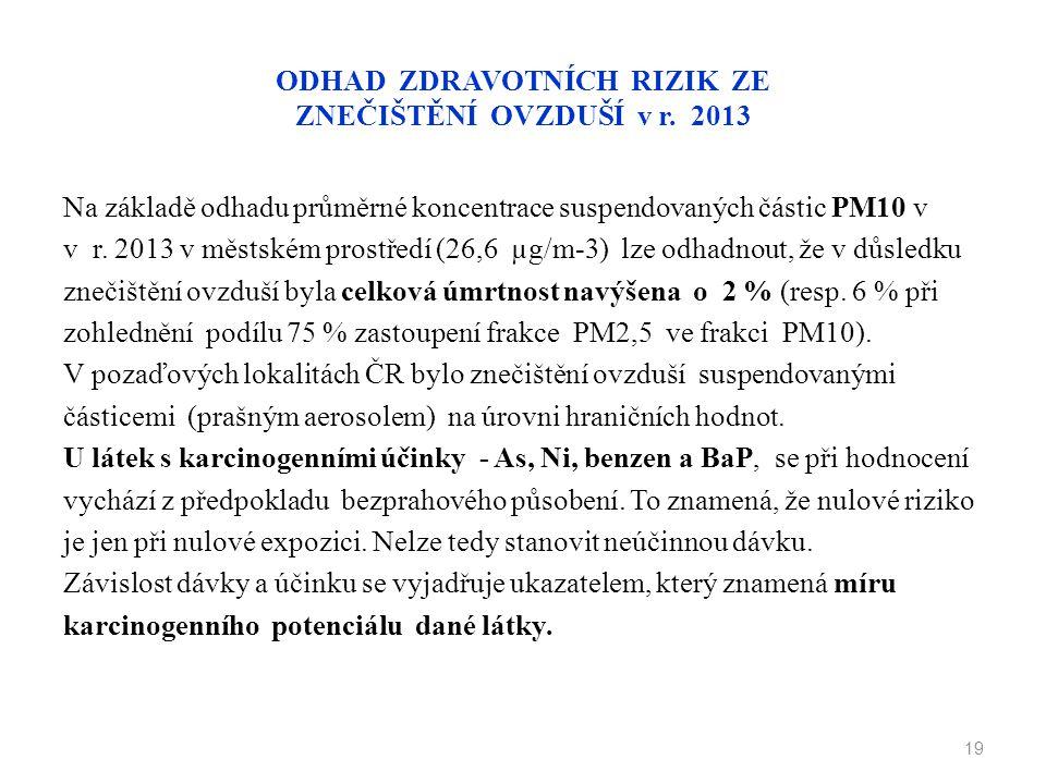 ODHAD ZDRAVOTNÍCH RIZIK ZE ZNEČIŠTĚNÍ OVZDUŠÍ v r. 2013
