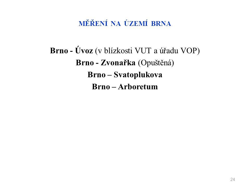MĚŘENÍ NA ÚZEMÍ BRNA Brno - Úvoz (v blízkosti VUT a úřadu VOP) Brno - Zvonařka (Opuštěná) Brno – Svatoplukova Brno – Arboretum
