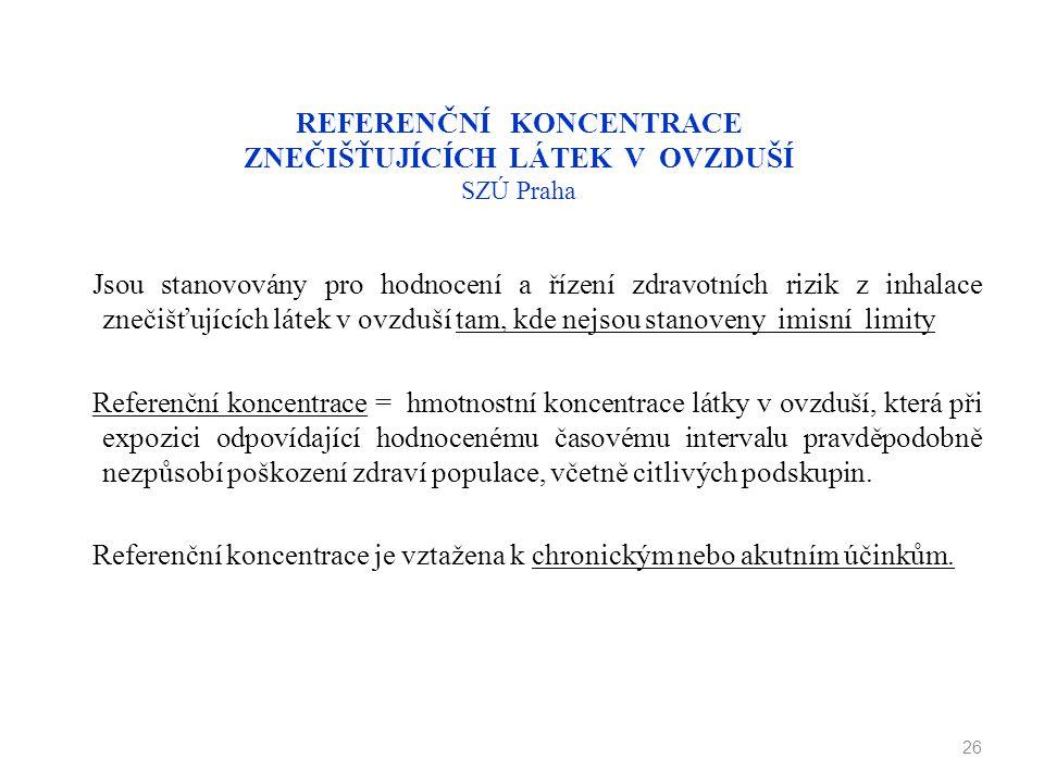 REFERENČNÍ KONCENTRACE ZNEČIŠŤUJÍCÍCH LÁTEK V OVZDUŠÍ SZÚ Praha