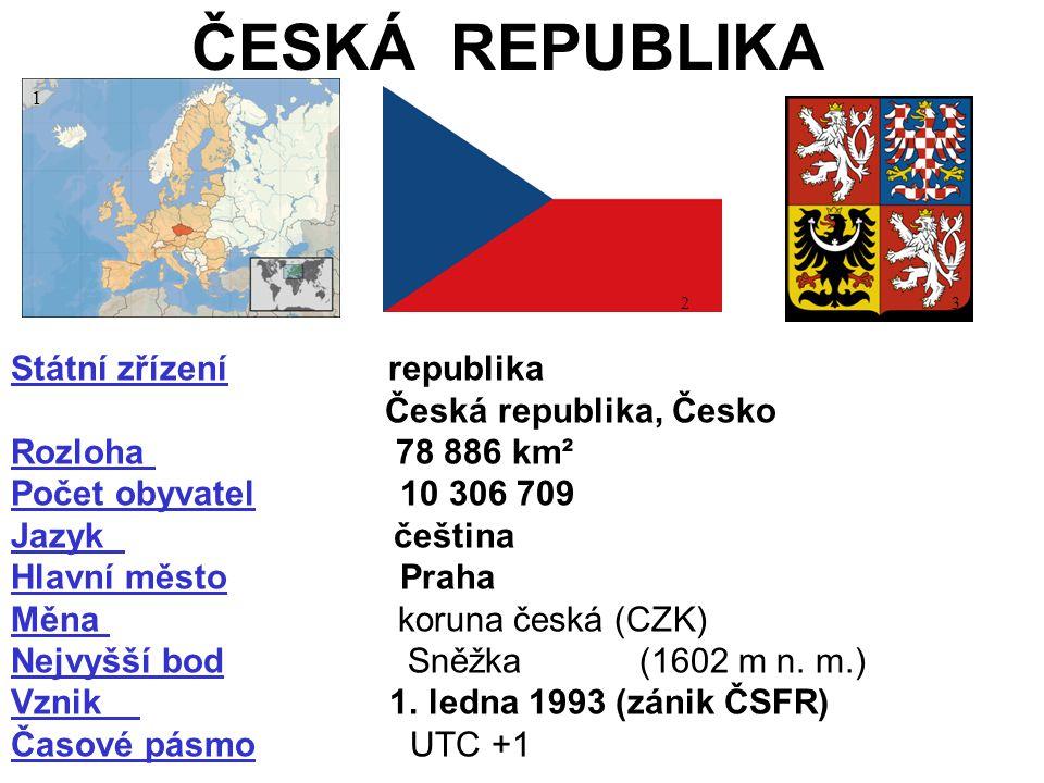 ČESKÁ REPUBLIKA Státní zřízení republika Česká republika, Česko