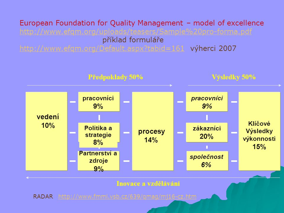 European Foundation for Quality Management – model of excellence