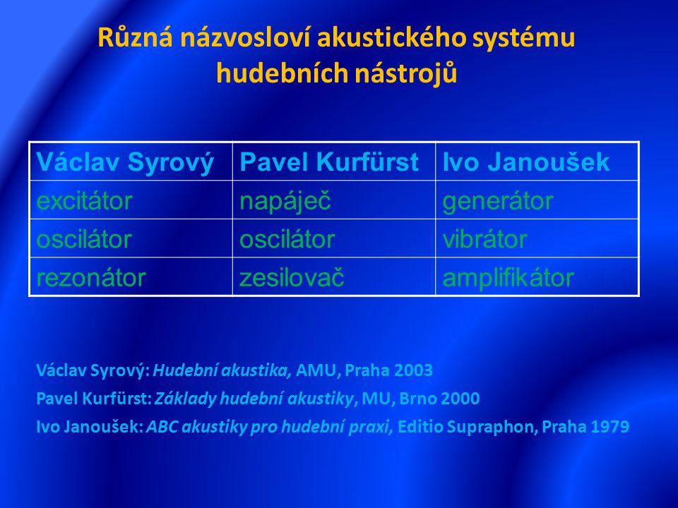 Různá názvosloví akustického systému hudebních nástrojů