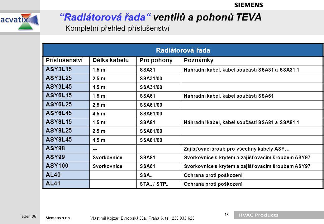 Radiátorová řada ventilů a pohonů TEVA Kompletní přehled příslušenství