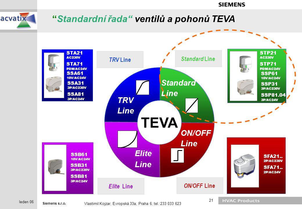 TEVA Standardní řada ventilů a pohonů TEVA Standard TRV ON/OFF Elite