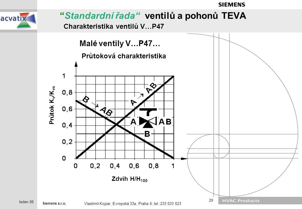 Standardní řada ventilů a pohonů TEVA Charakteristika ventilů V…P47