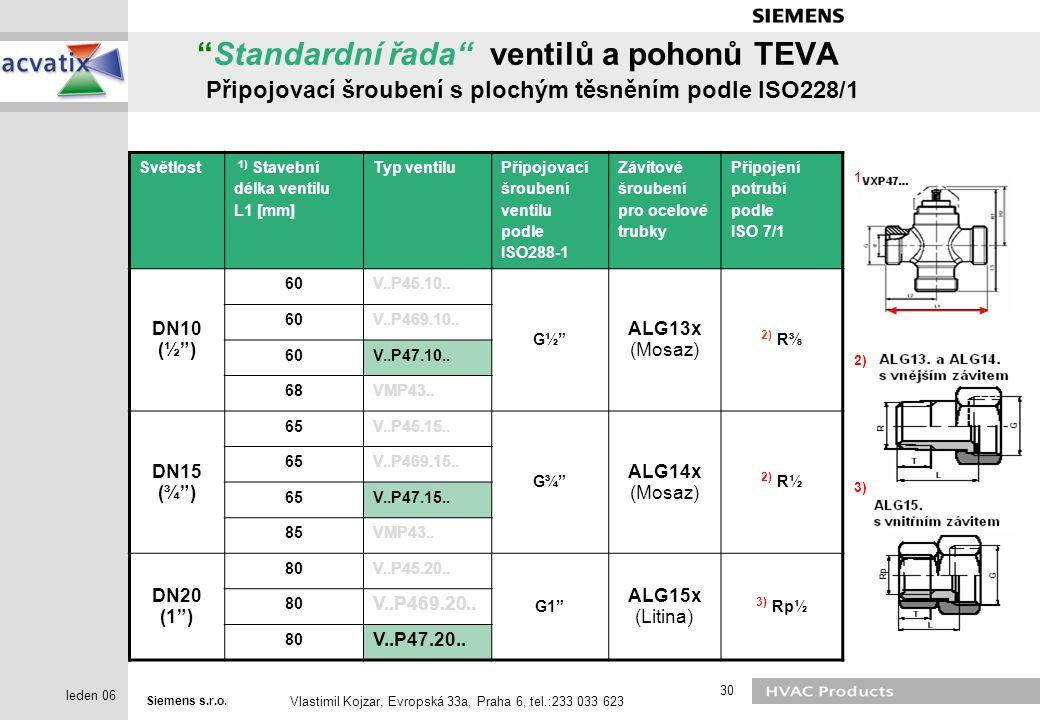 Standardní řada ventilů a pohonů TEVA Připojovací šroubení s plochým těsněním podle ISO228/1