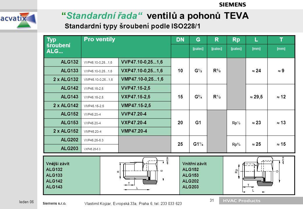 Standardní řada ventilů a pohonů TEVA Standardní typy šroubení podle ISO228/1