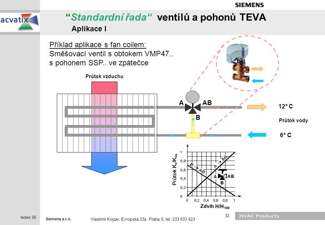 Standardní řada ventilů a pohonů TEVA Aplikace I