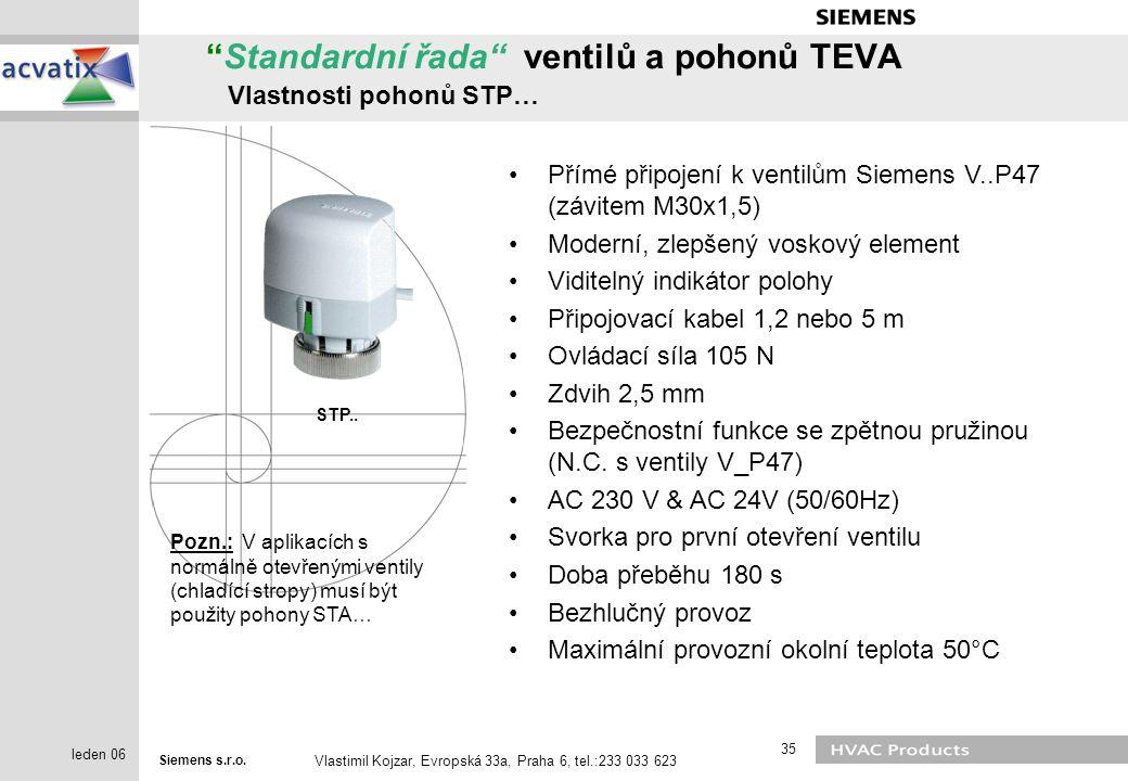 Standardní řada ventilů a pohonů TEVA Vlastnosti pohonů STP…