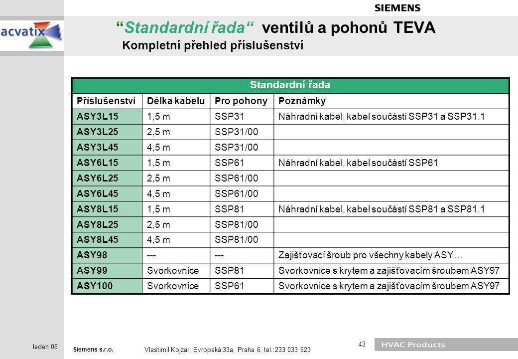 Standardní řada ventilů a pohonů TEVA Kompletní přehled příslušenství