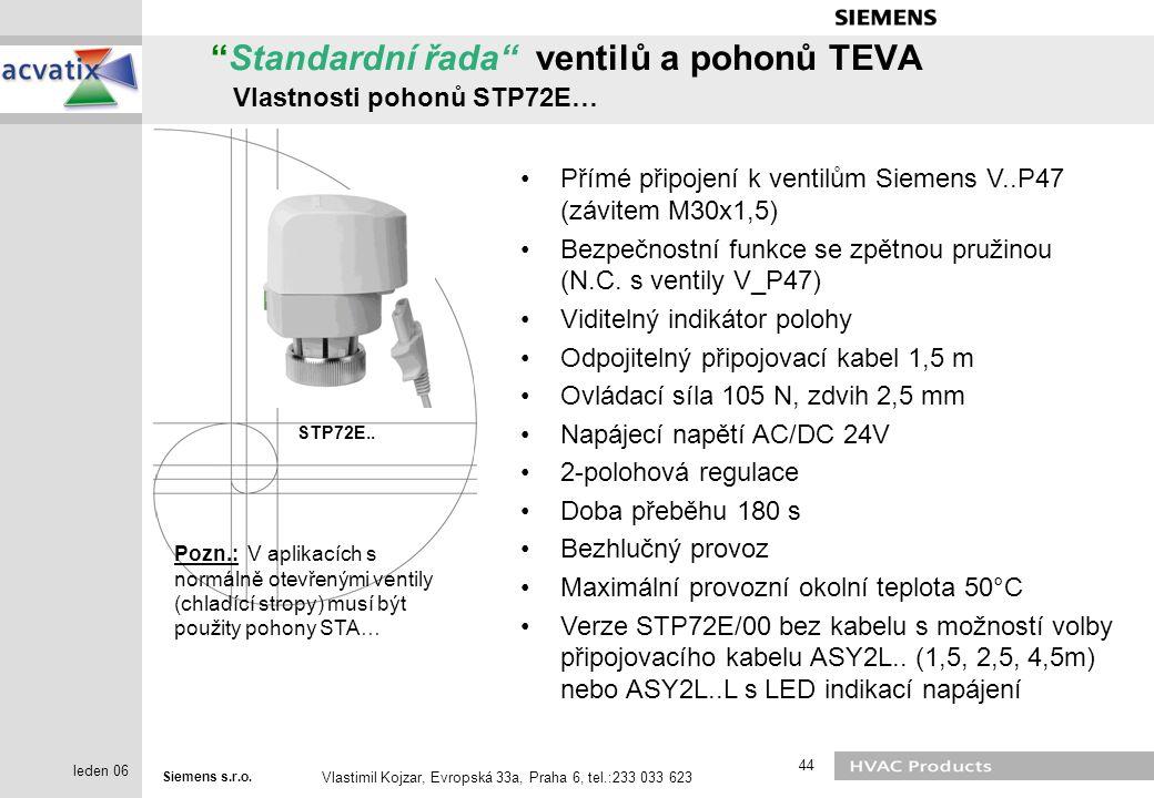 Standardní řada ventilů a pohonů TEVA Vlastnosti pohonů STP72E…