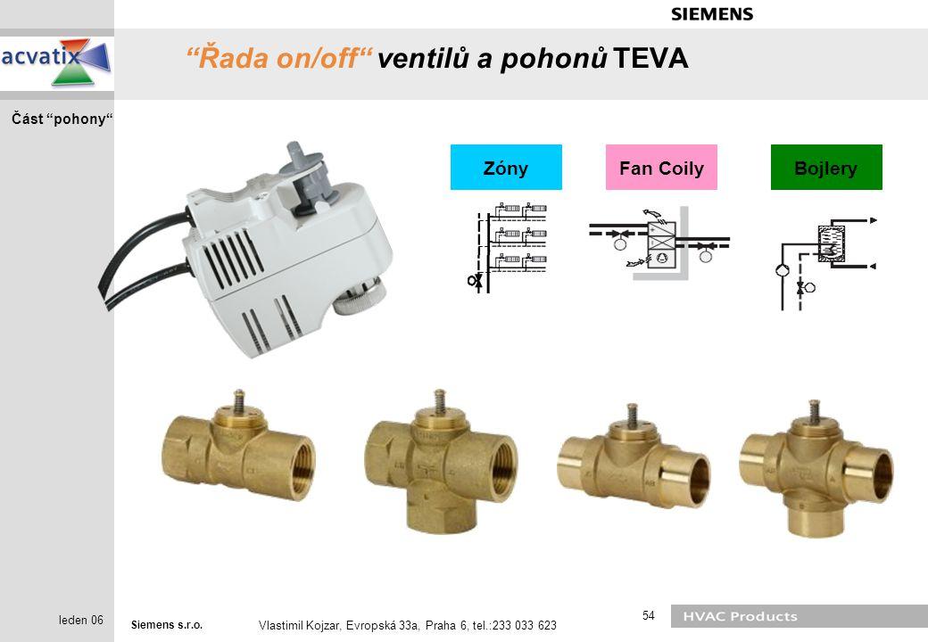 Řada on/off ventilů a pohonů TEVA