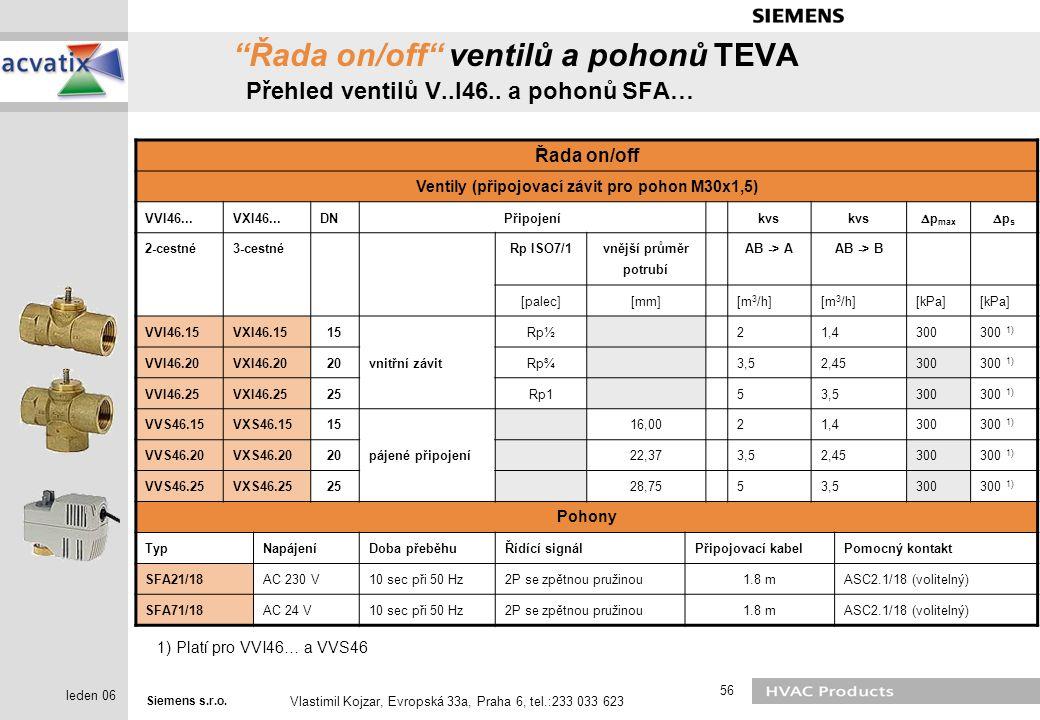 Ventily (připojovací závit pro pohon M30x1,5)