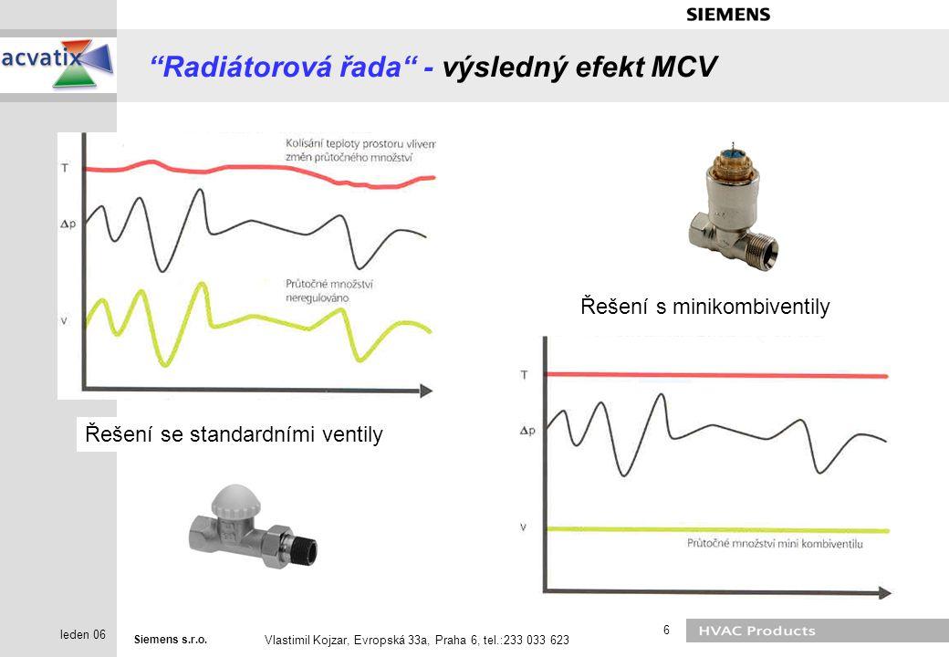 Radiátorová řada - výsledný efekt MCV