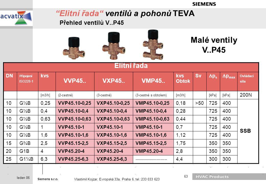Elitní řada ventilů a pohonů TEVA Přehled ventilů V..P45