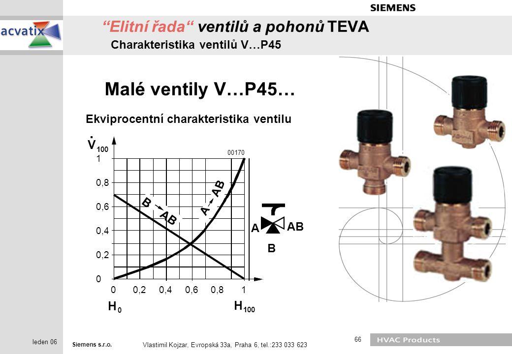 Elitní řada ventilů a pohonů TEVA Charakteristika ventilů V…P45