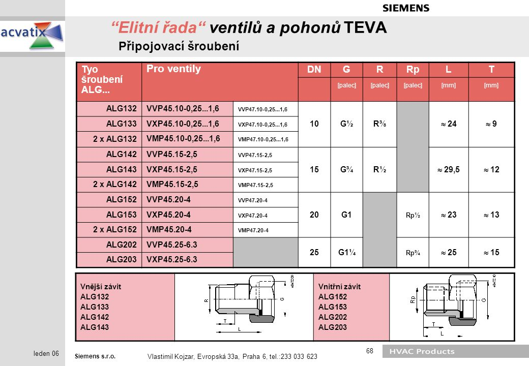 Elitní řada ventilů a pohonů TEVA Připojovací šroubení