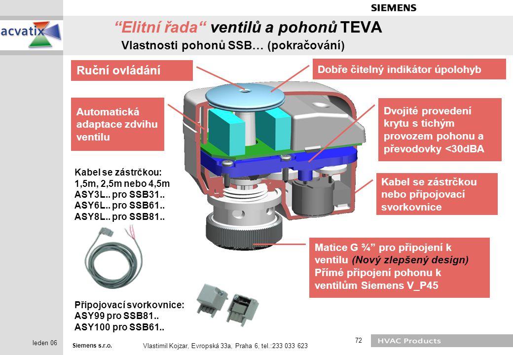 Elitní řada ventilů a pohonů TEVA Vlastnosti pohonů SSB… (pokračování)