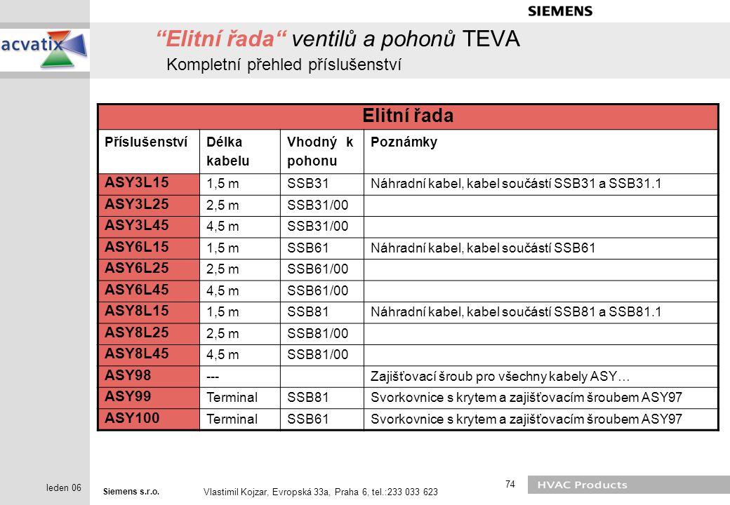 Elitní řada ventilů a pohonů TEVA Kompletní přehled příslušenství