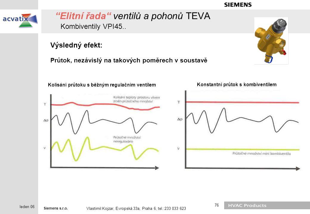 Elitní řada ventilů a pohonů TEVA Kombiventily VPI45..