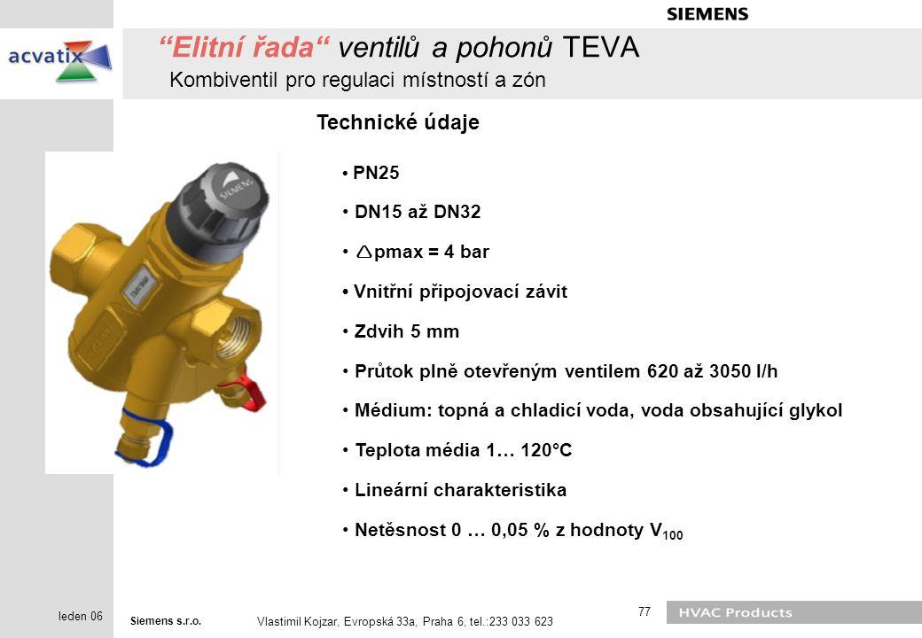 Elitní řada ventilů a pohonů TEVA Kombiventil pro regulaci místností a zón