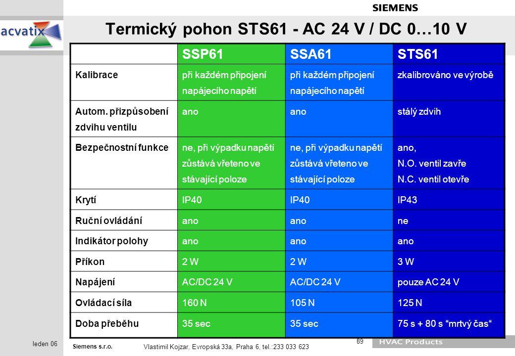 Termický pohon STS61 - AC 24 V / DC 0…10 V