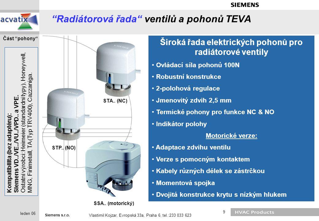 Radiátorová řada ventilů a pohonů TEVA